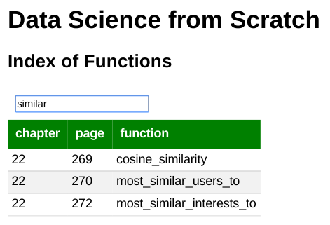 index-of-functions